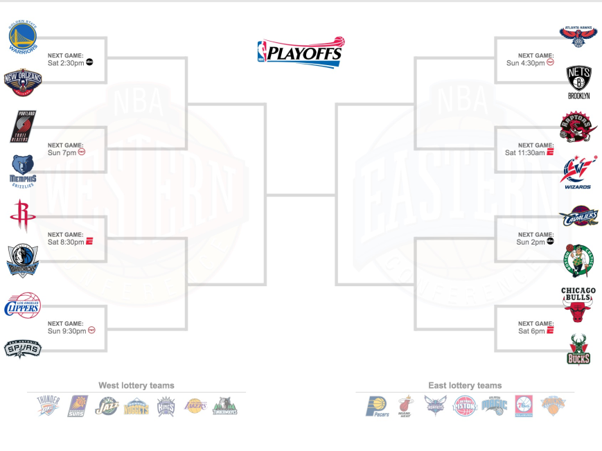 Nba Playoffs 2015 Spurs Vs Clippers | All Basketball Scores Info